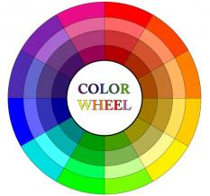 Color Wheel Online for Free- 20 Collections Image 16816